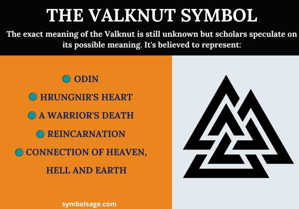 Valknut significance symbolism