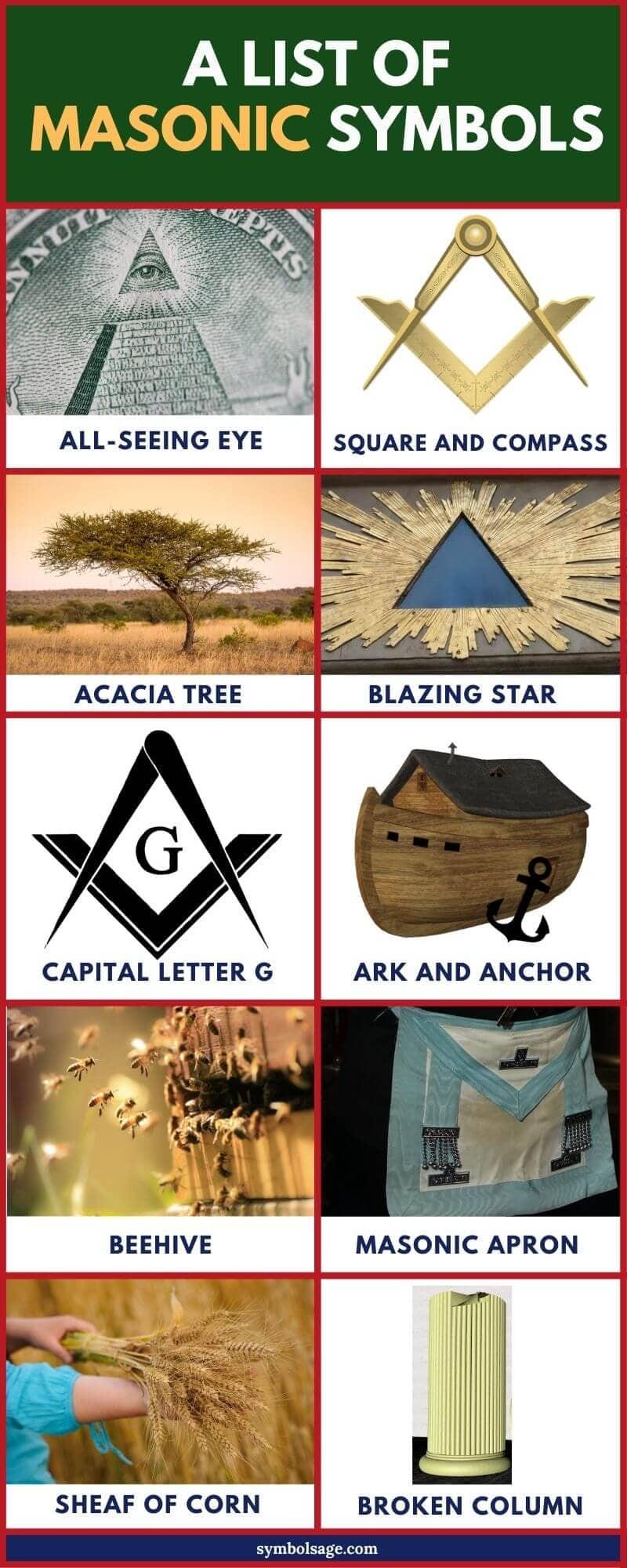 Masonic symbols list