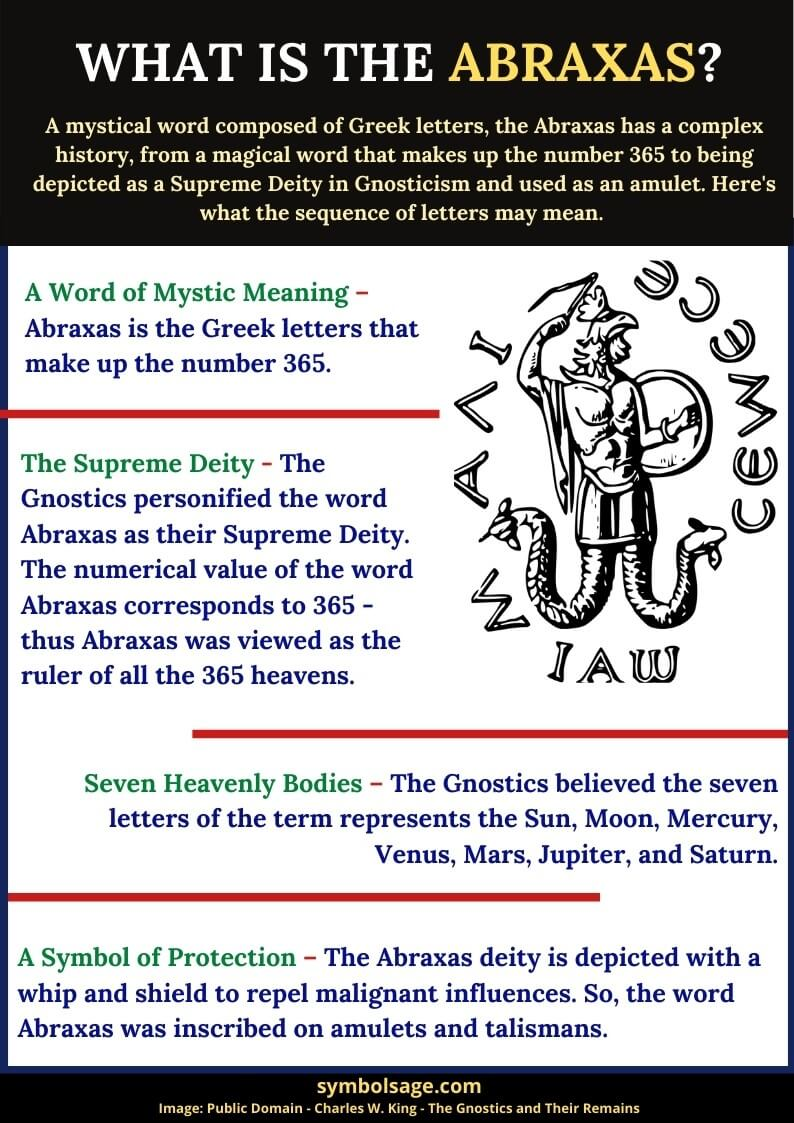 What is the abraxas