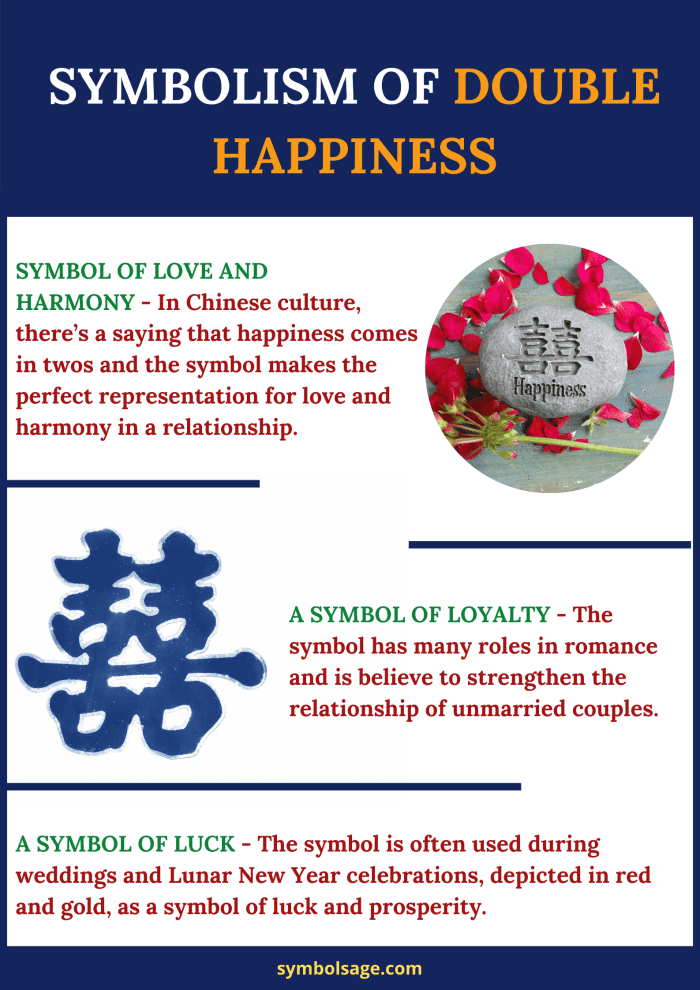 what is the double happiness symbol