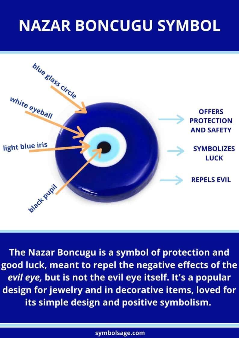 What is the nazar boncugu