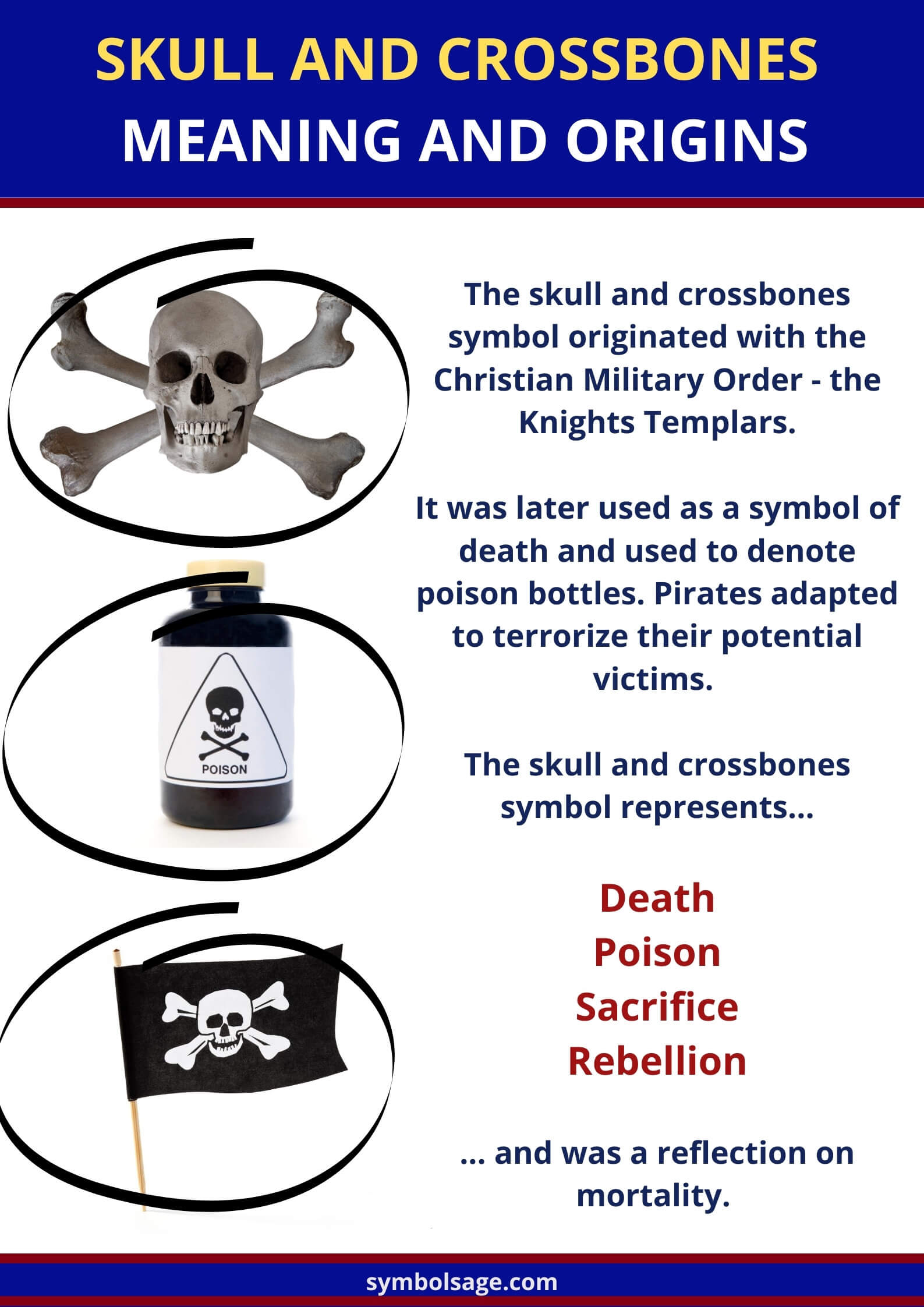 What is the skull and cross bones symbol
