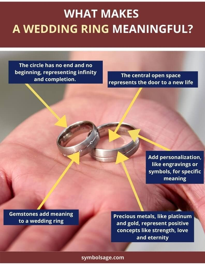 What makes a wedding ring meaningful