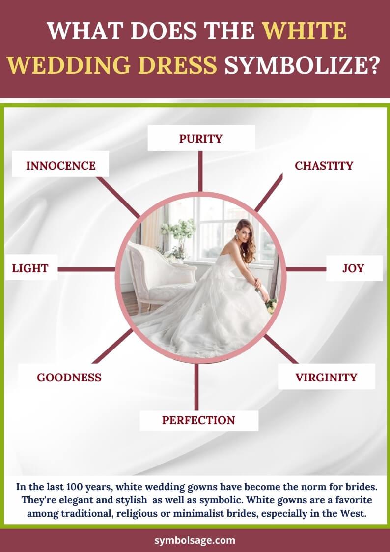 White wedding gown symbolism