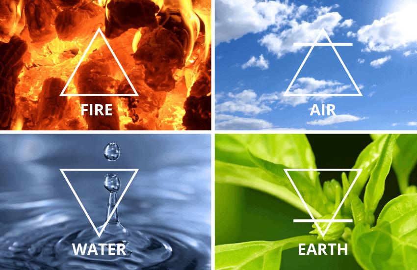 Alchemy symbols four elements