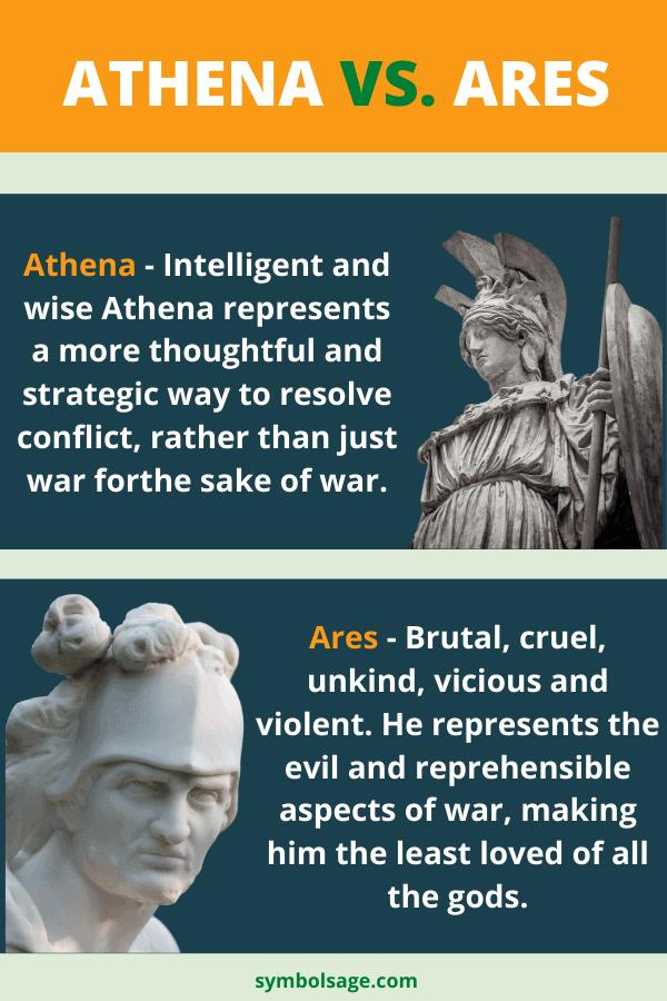 Ares vs Athena Greek Goddess