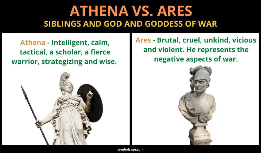 Ares vs Athena