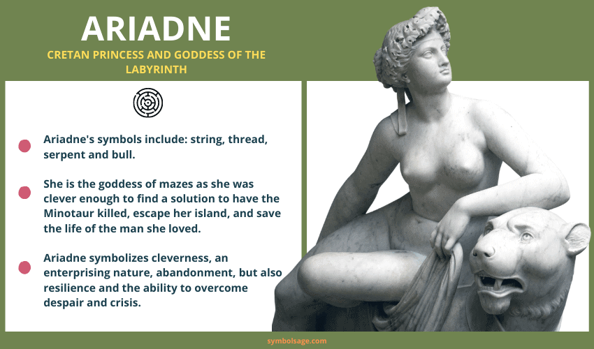 Ariadne symbols