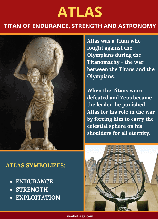 Atlas symbolism and meaning