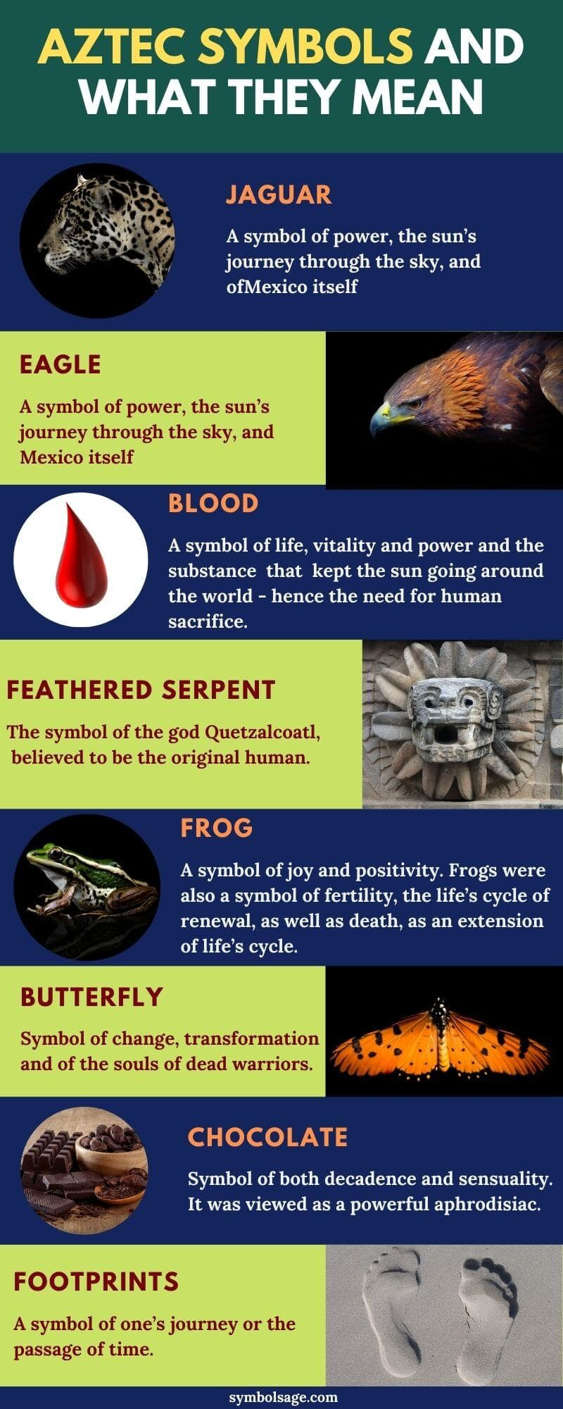 Aztec symbol meaning