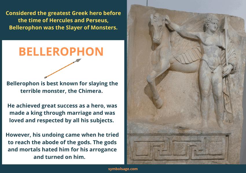 Bellerophon origins