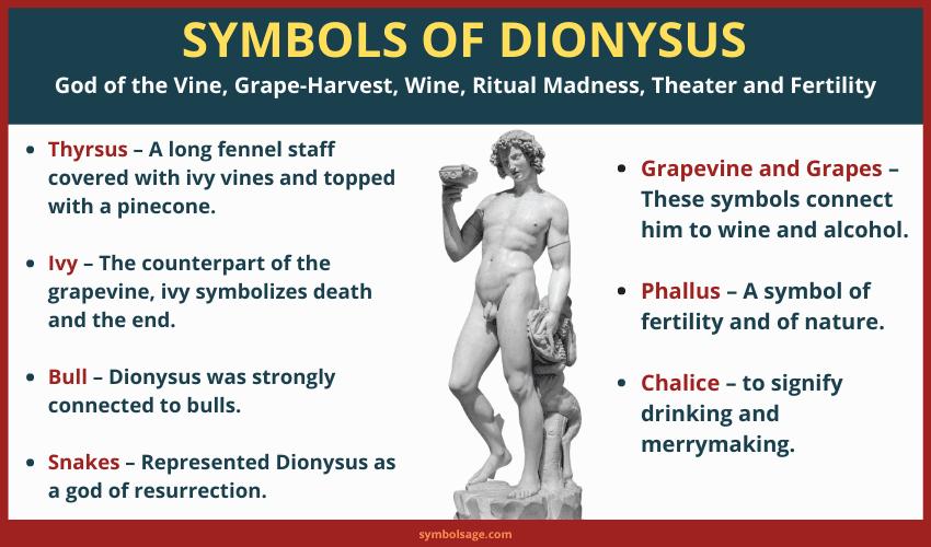 Dionysus symbols