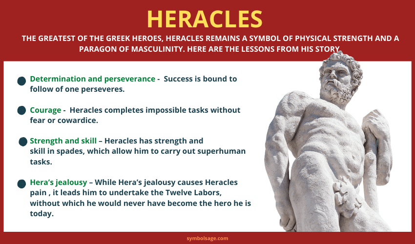 Heracles symbols