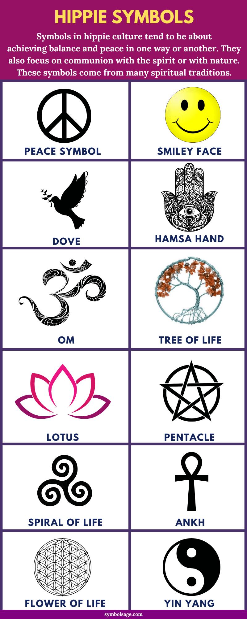 List of hippie symbols
