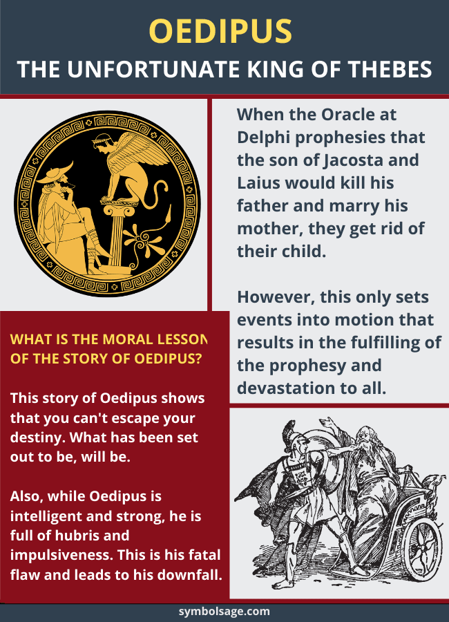 Oedipus story importance
