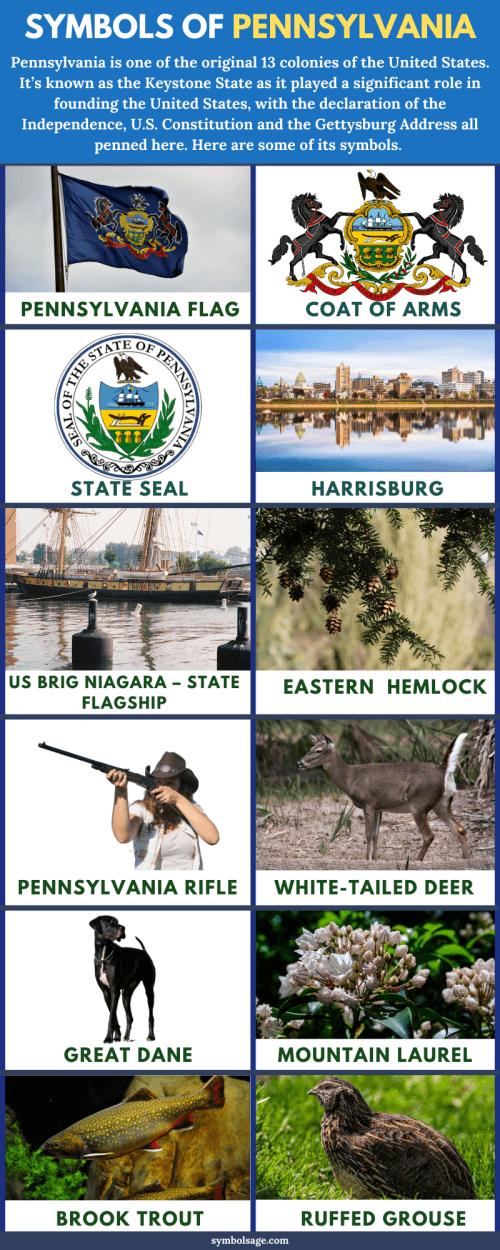 Pennsylvania state symbols