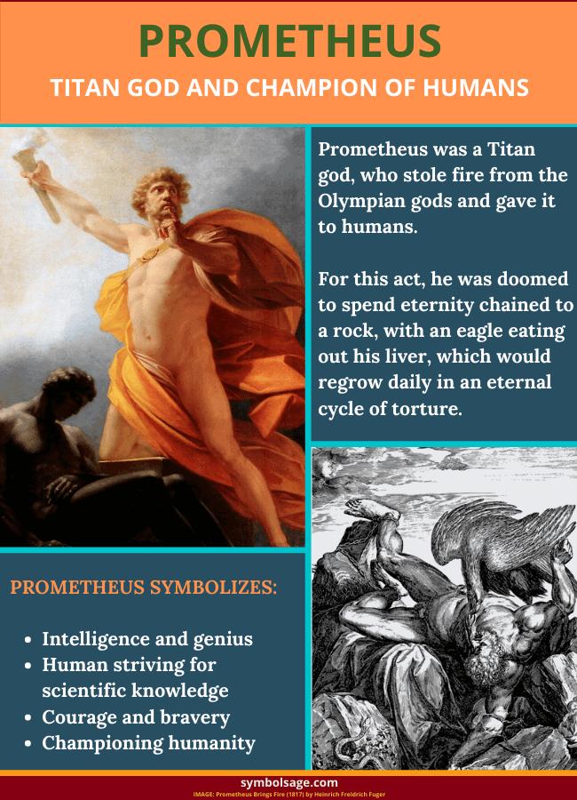 Prometheus symbolism