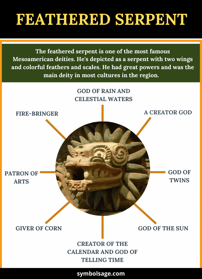 Significance symbolism of feathered serpent