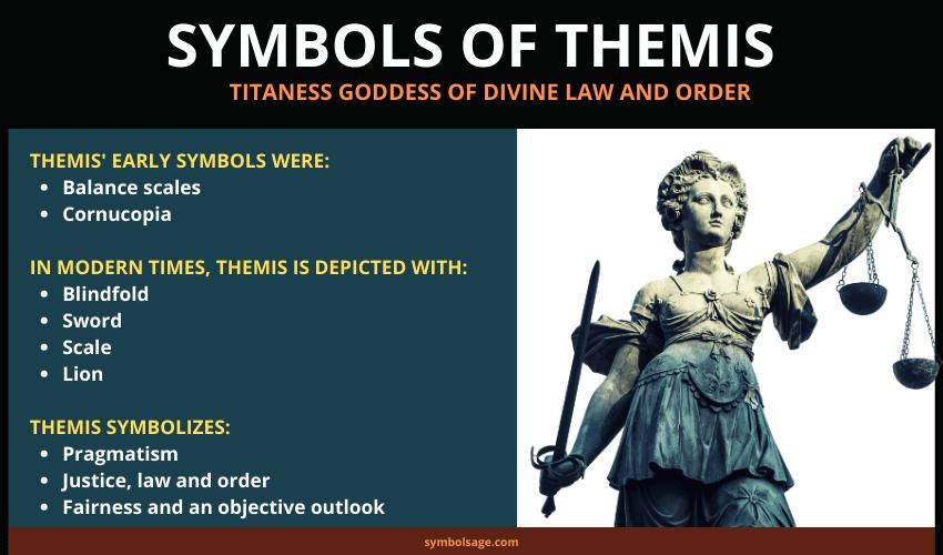 Greek Themis Symbolism explained