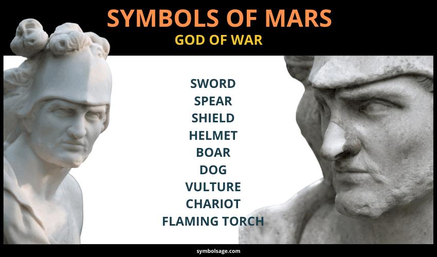 Symbols of ares