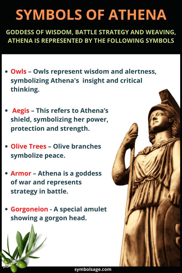 Symbols of Athena