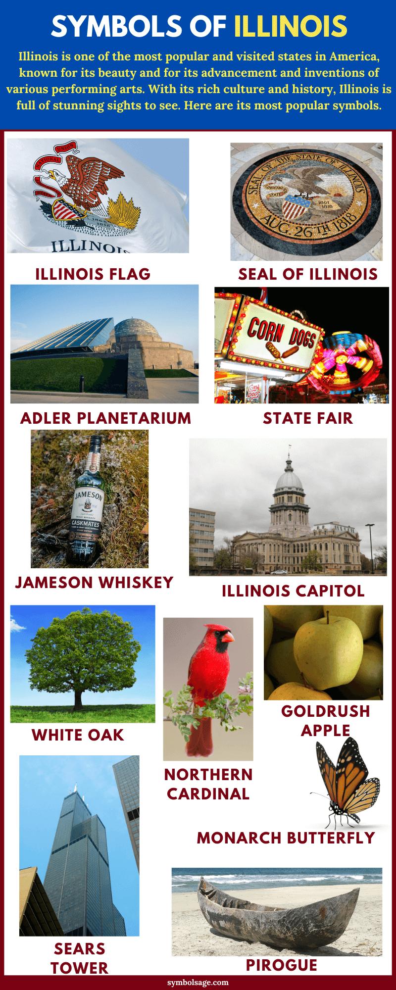 Symbols of Illinois