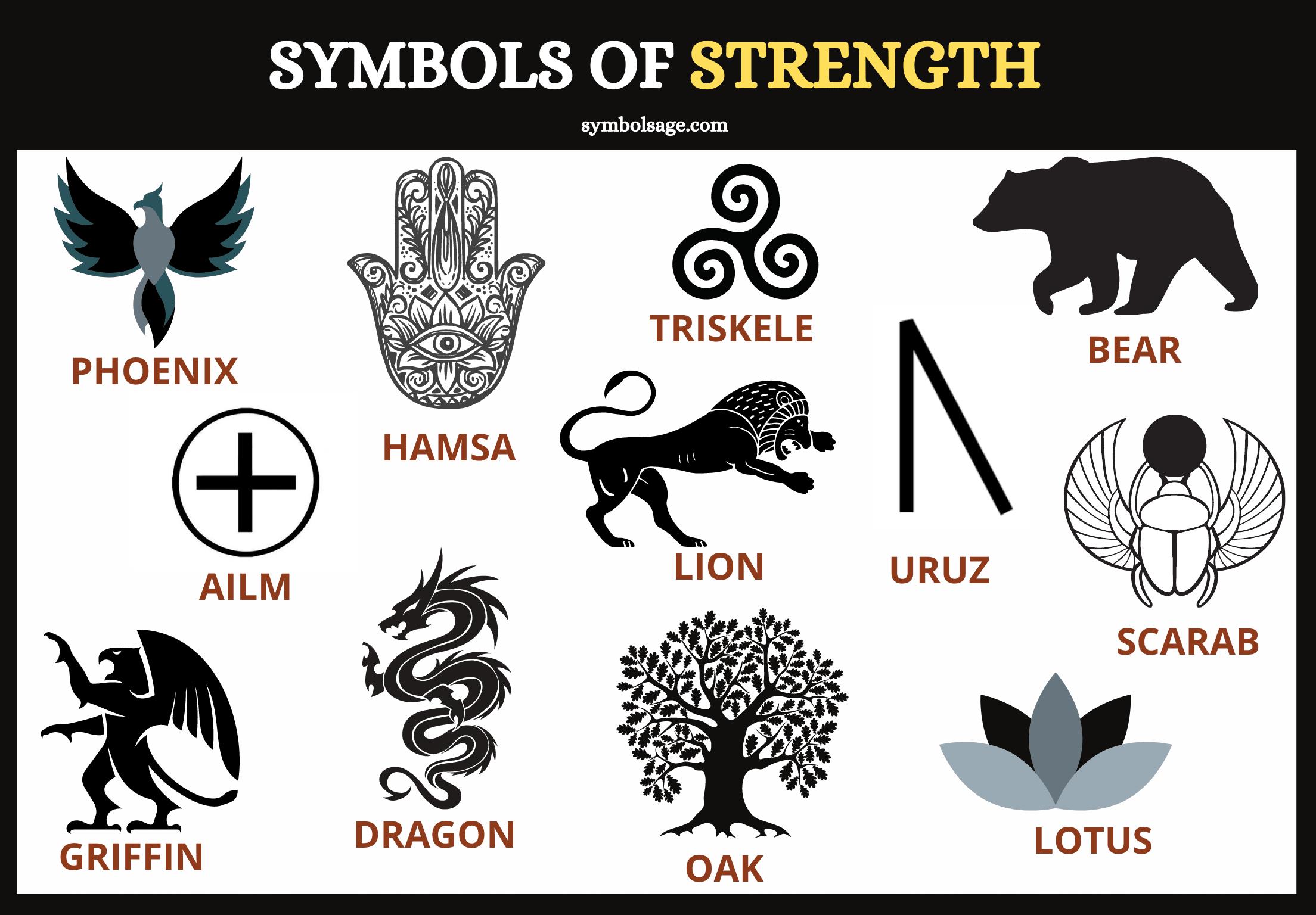 Symbols of strength list