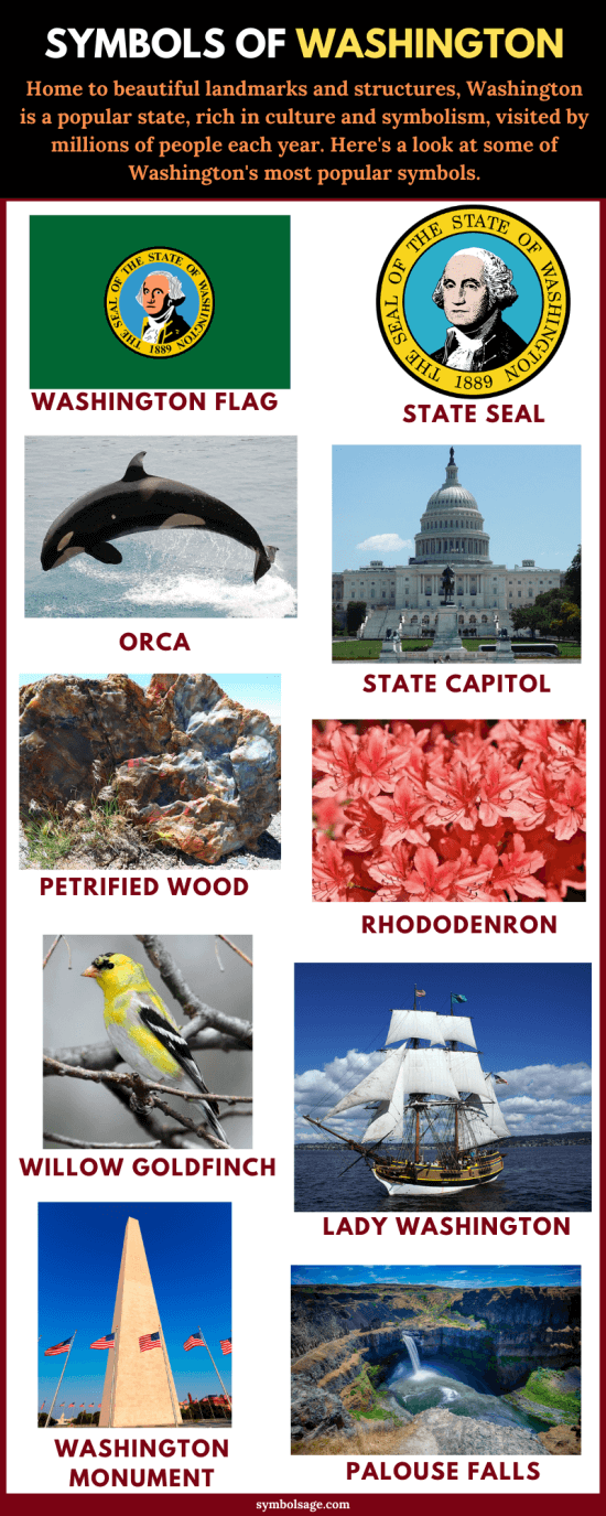 Washington symbols list