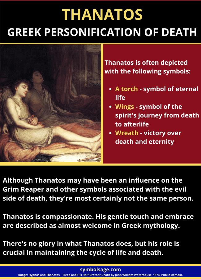 Greek Thanatos symbolism