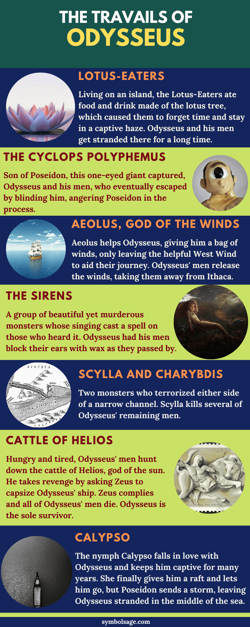 The wanderings and trials of Odysseus