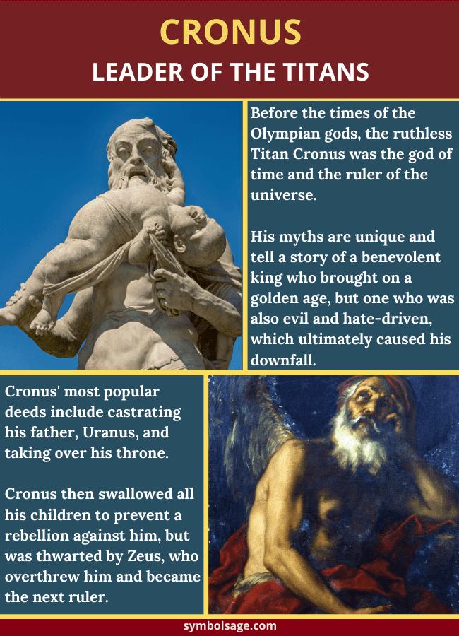 Cronus Greek myth