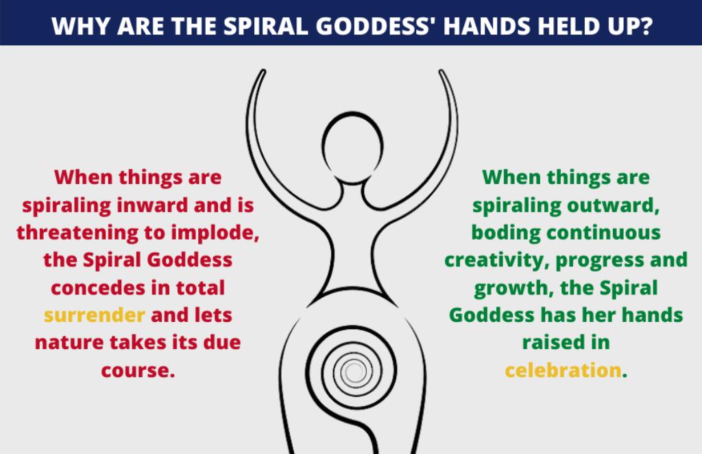 Spiral goddess hands held up