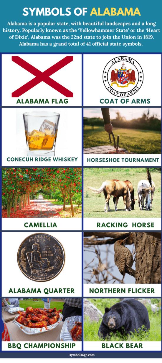 Alabama state symbols list