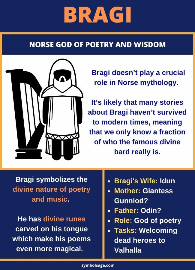 Bragi Norse god symbolism and significance