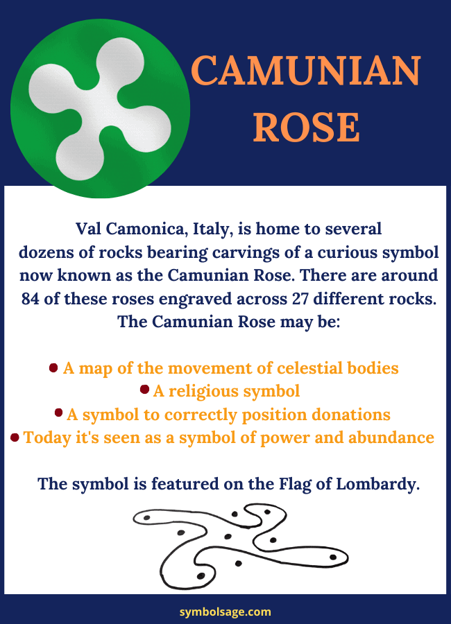 Camunian rose symbolism and meaning