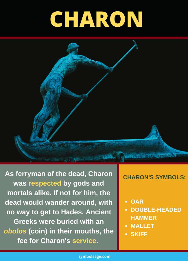Charon boatman Greek mythology