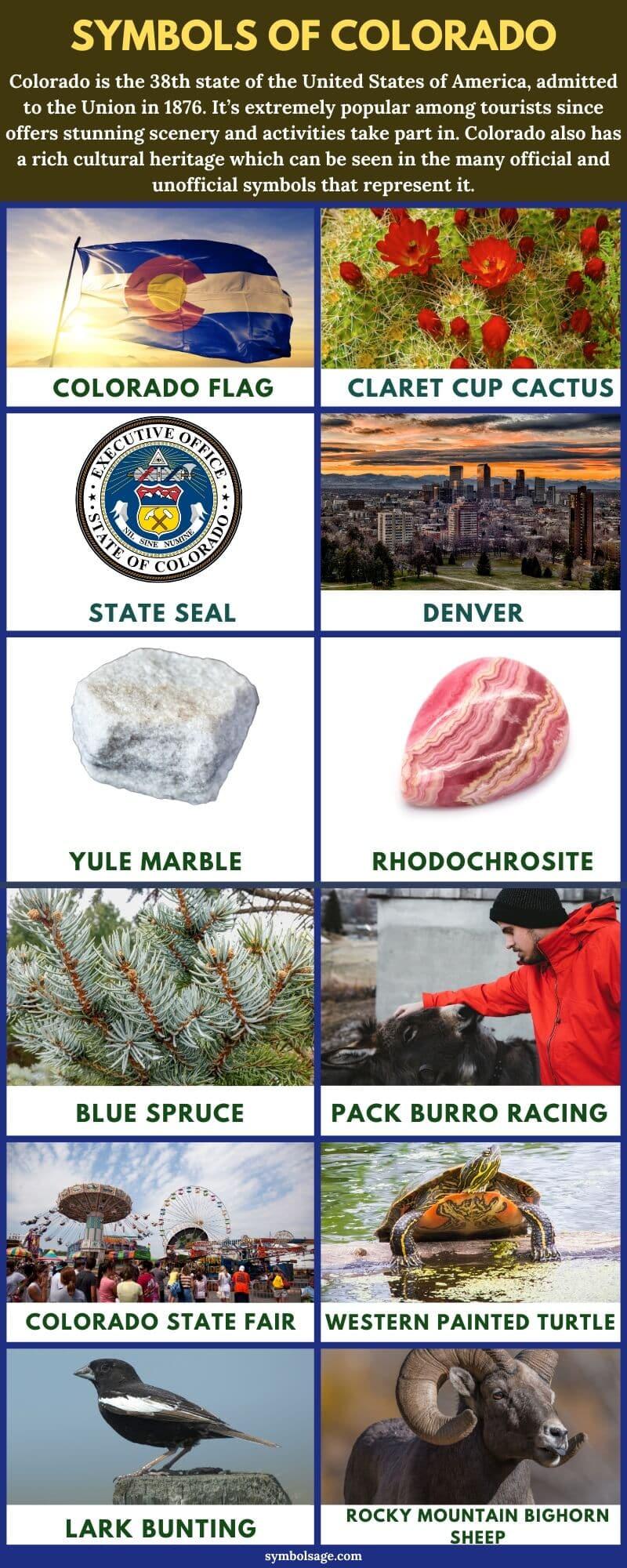Colorado symbols meaning