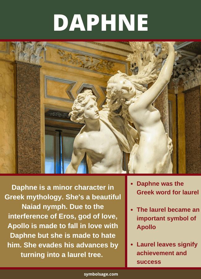 Daphne Greek myth