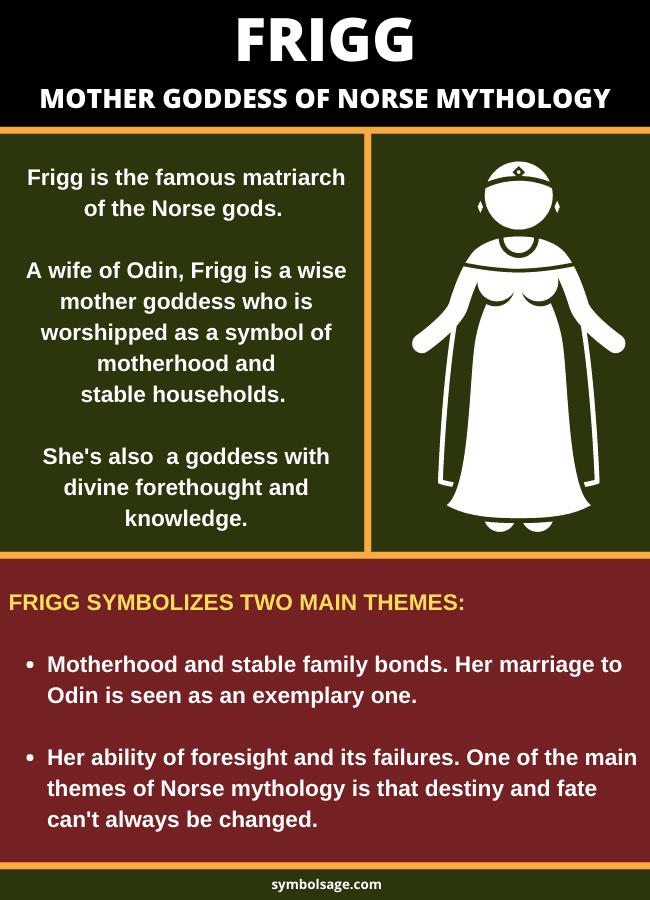 Frigg goddess symbolism importance