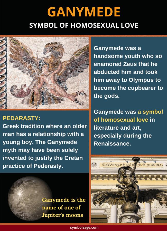Ganymede symbol