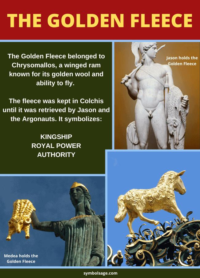 Golden fleece symbolism