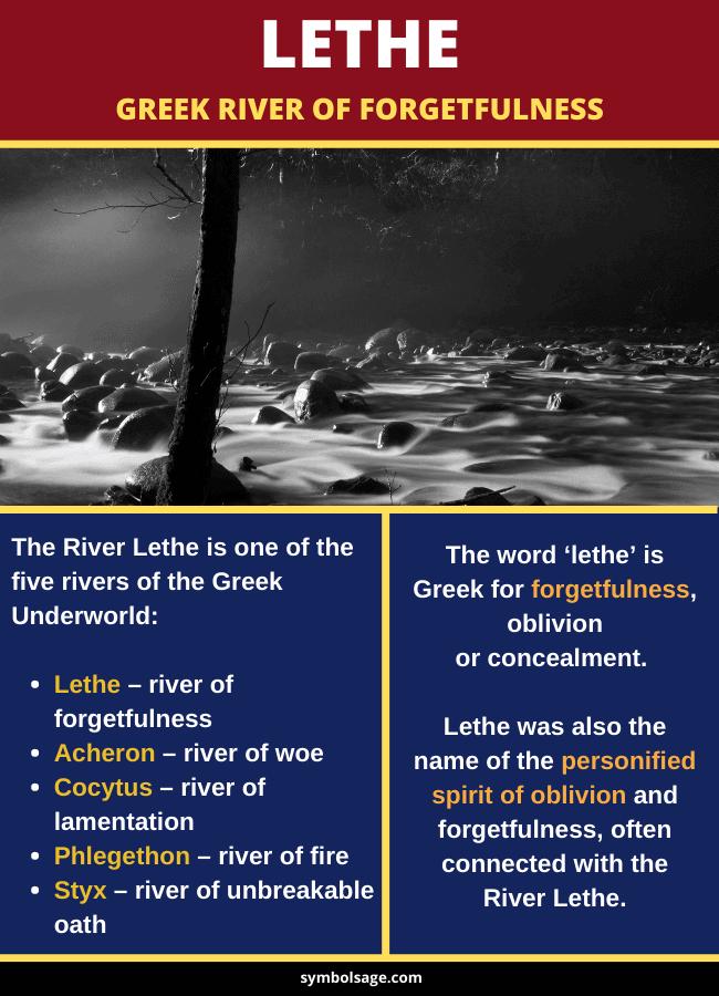 Greek river Lethe forgetfulness