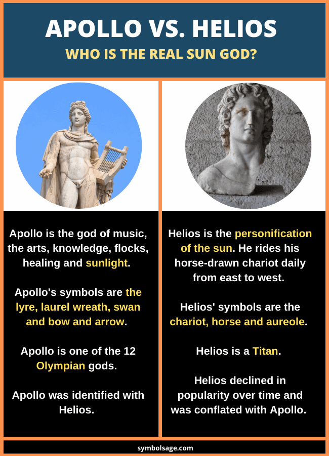 Helios vs Apollo side by side