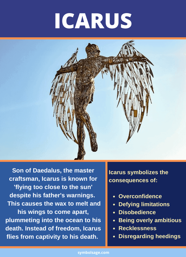 Icarus symbolism