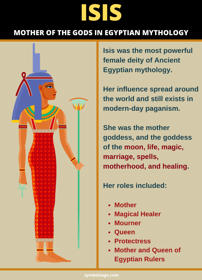 Isis Egyptian goddess symbolism