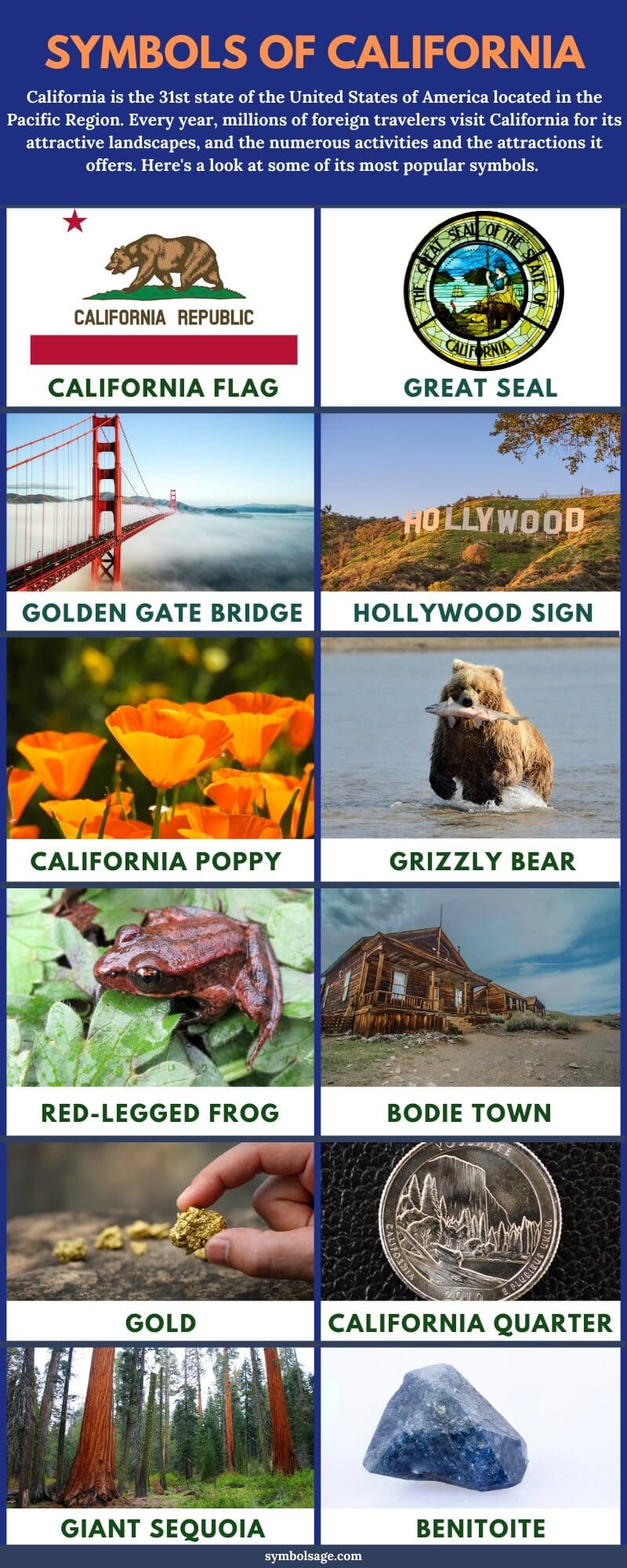 List of California state symbols