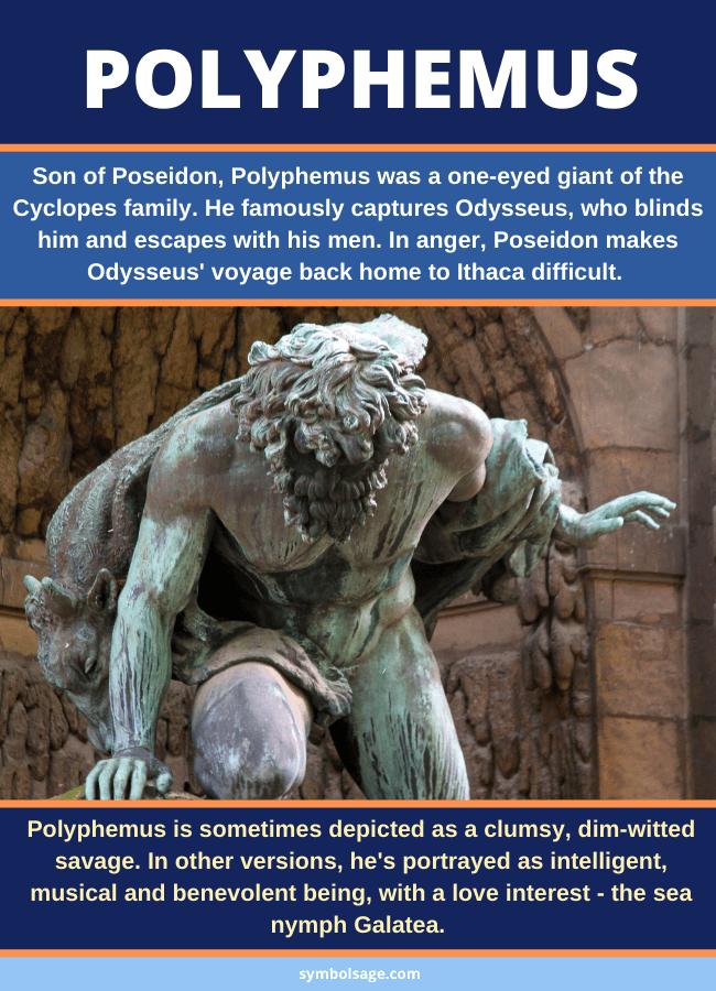 Polyphemus and Odysseus Greek Mythology