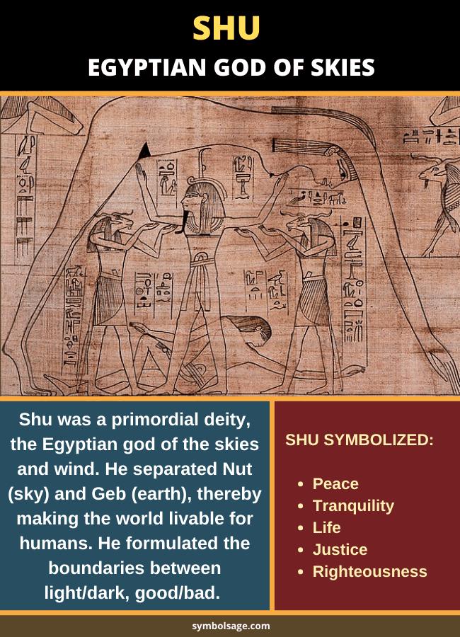 Shu Egyptian god