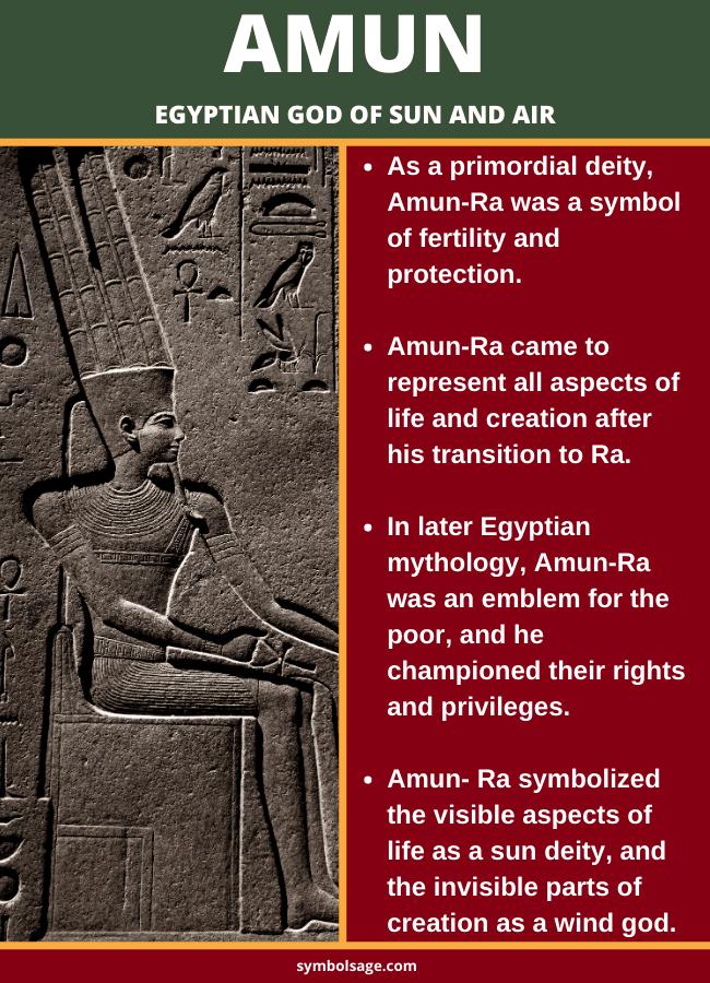 Symbolism of Amun