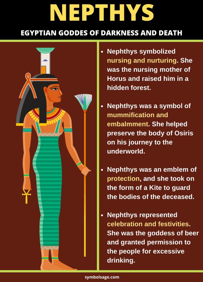 Symbolism of Nephthys
